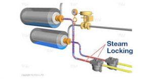 Steam Locking